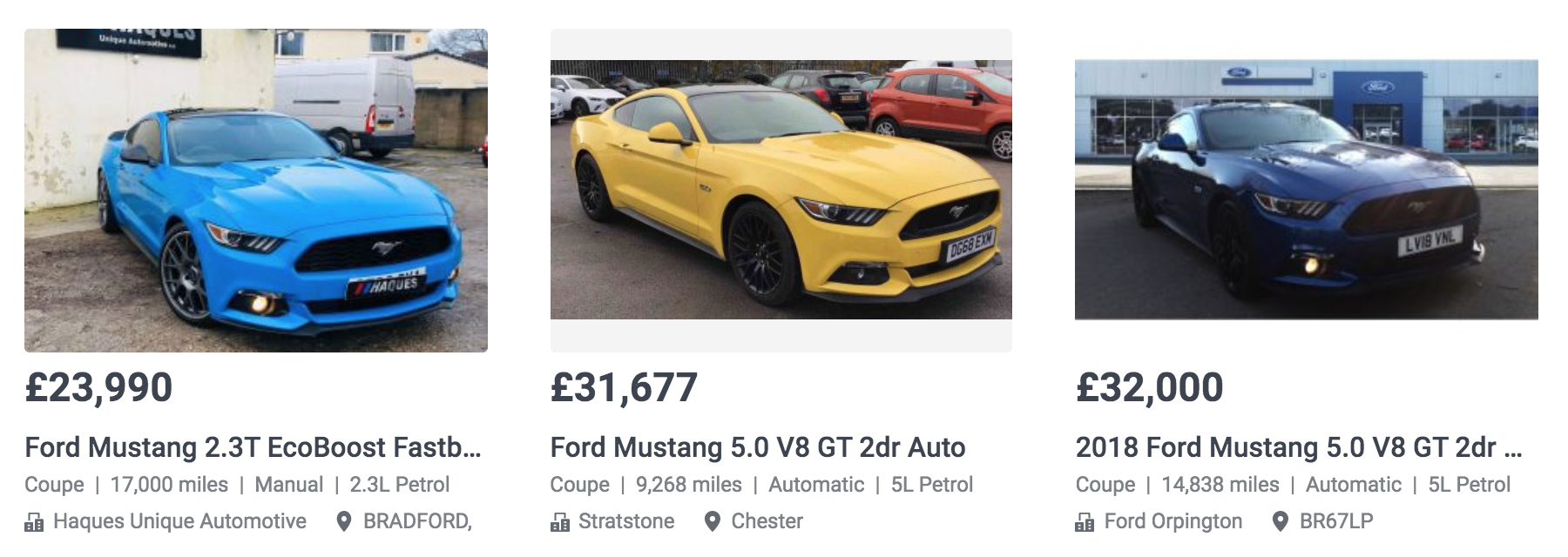 Ford Mustang SERP